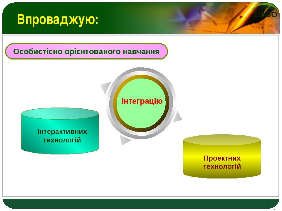 Впроваджую: Особистісно орієнтованого навчання Text Text Інтеграцію Інтеракти...