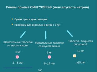 Жевательные таблетки со вкусом вишни  5 мг 6–14 лет Прием 1 раз в день, веч