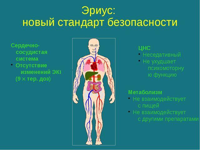 ЦНС Неседативный Не ухудшает психомоторную функцию Сердечно-сосудистая систе...