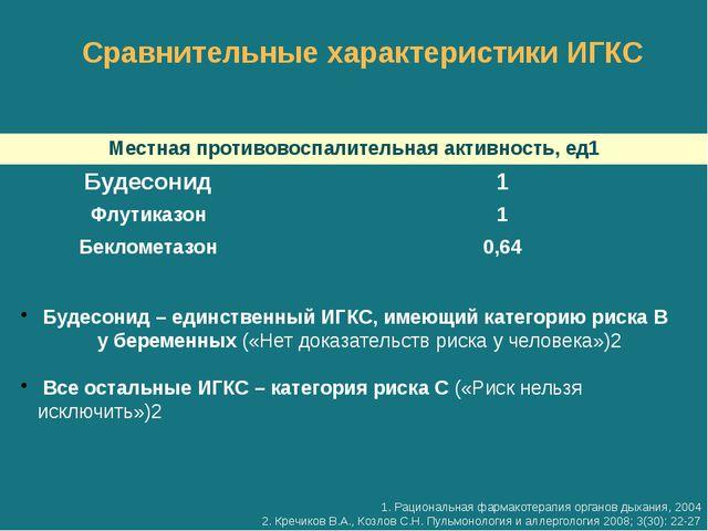 Сравнительные характеристики ИГКС 1. Рациональная фармакотерапия органов дыха...