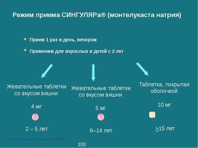 Жевательные таблетки со вкусом вишни  5 мг 6–14 лет Прием 1 раз в день, веч...