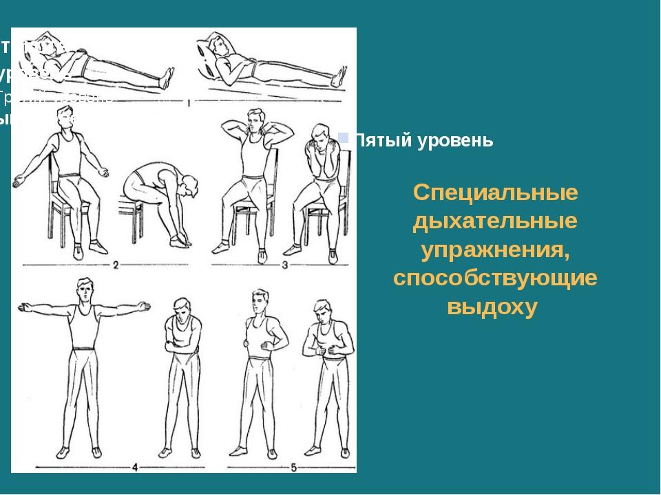 Специальные дыхательные упражнения, способствующие выдоху
