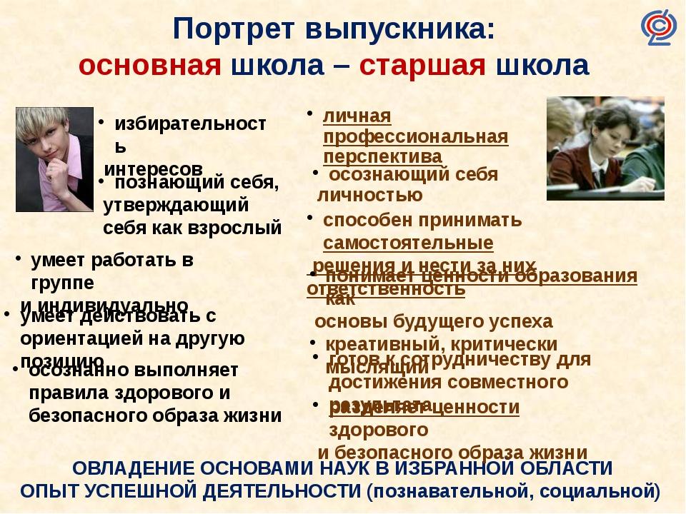 Портрет выпускника: основная школа – старшая школа ОВЛАДЕНИЕ ОСНОВАМИ НАУК В...