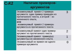С3К2Наличие примеров-аргументов Экзаменуемый привёл 2 примера-аргумента: