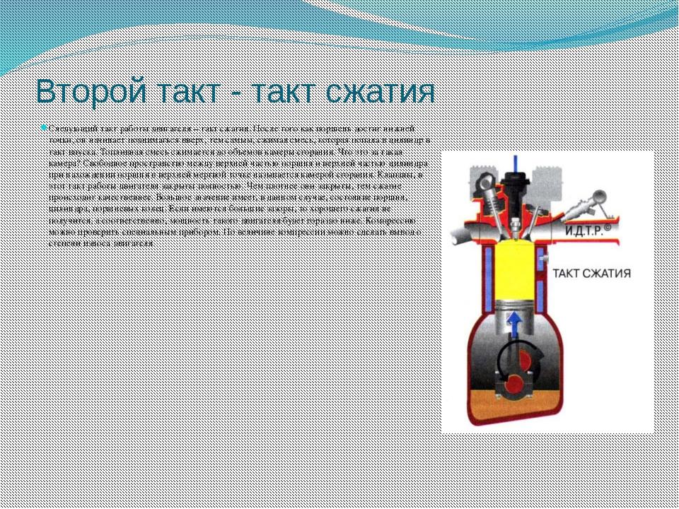 Второй такт - такт сжатия Следующий такт работы двигателя – такт сжатия. Посл...