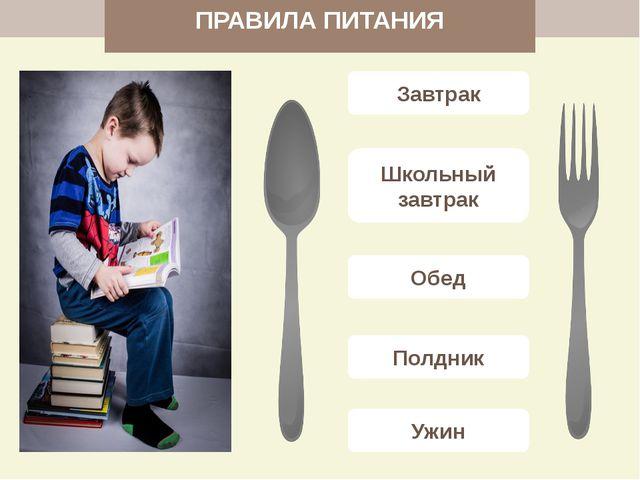 ПРАВИЛА ПИТАНИЯ Завтрак Школьный завтрак Обед Полдник Ужин