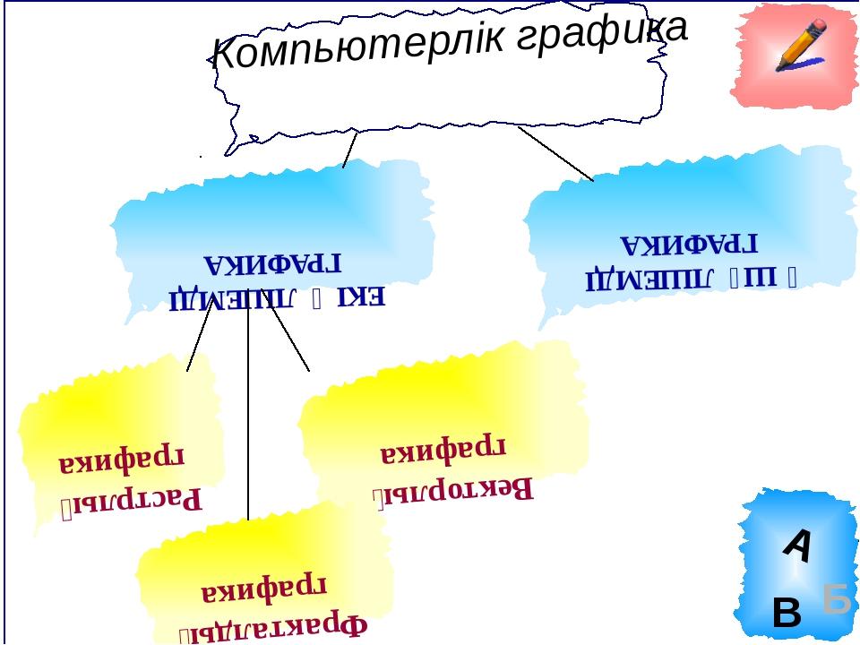 Іскерлік графика Компьютерлік графиканың бұл саласы әр түрлі мекемелер жұмыс...