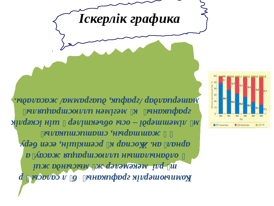Растрлық графика Растрлық кескін дегеніміз – түрлі түсті нүктелердің (пиксел...