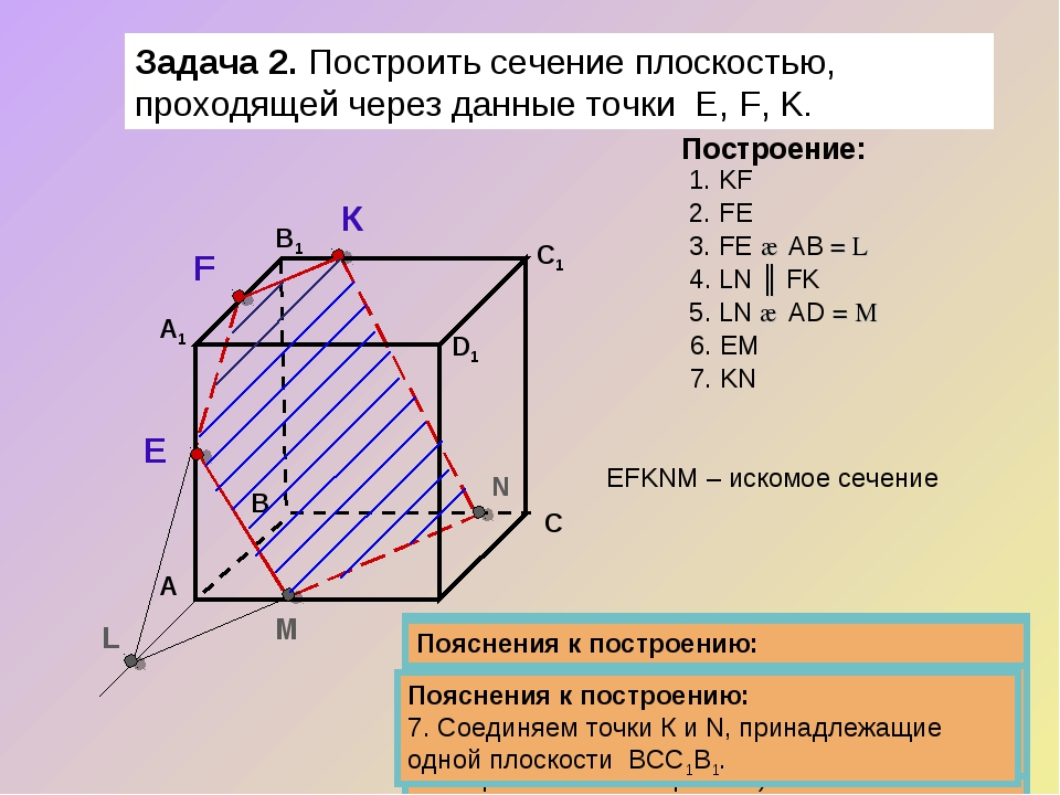 Пояснения к построению: 1. Соединяем точки K и F, принадлежащие одной плоскос...