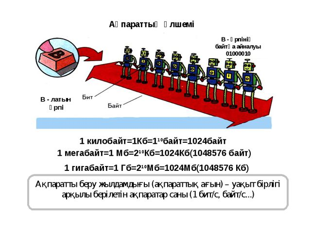 Ақпараттың өлшемі 1 килобайт=1Кб=110байт=1024байт 1 мегабайт=1 Мб=210Кб=1024К...