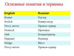 Основные понятия и термины English Russian Router Роутер Switch Коммутатор Pr