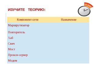 ИЗУЧИТЕ ТЕОРИЮ: Компонент сети Назначение Маршрутизатор Повторитель Хаб Свич