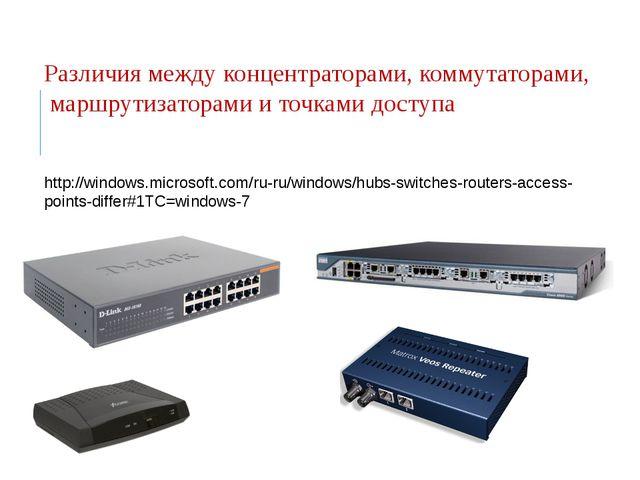 http://windows.microsoft.com/ru-ru/windows/hubs-switches-routers-access-point...