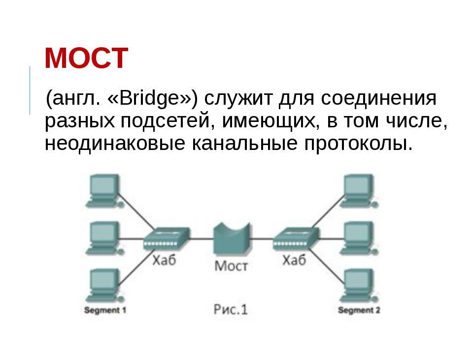 МОСТ (англ. «Bridge») служит для соединения разных подсетей, имеющих, в том ч...