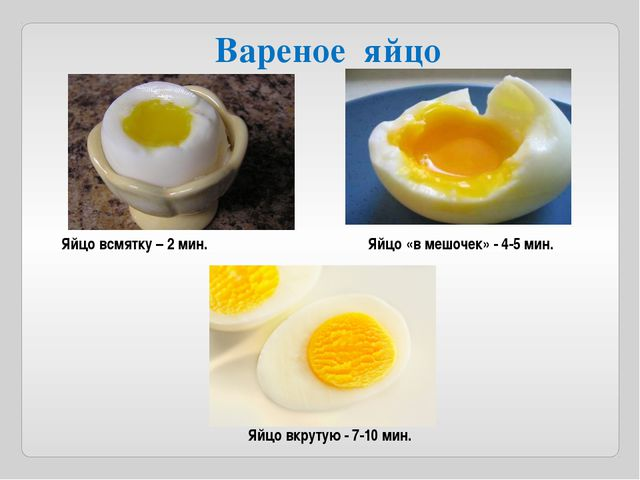 Яйцо вкрутую - 7-10 мин. Яйцо «в мешочек» - 4-5 мин. Яйцо всмятку – 2 мин. Ва...