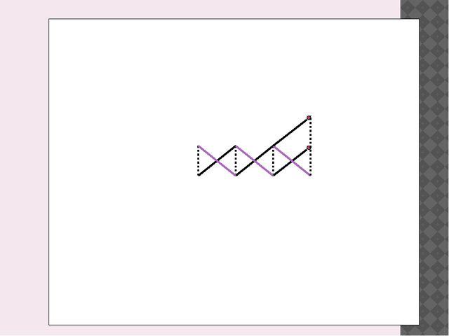 Вышивка снизу вверх: нижний стежок из правого верхнего в левый нижний угол.