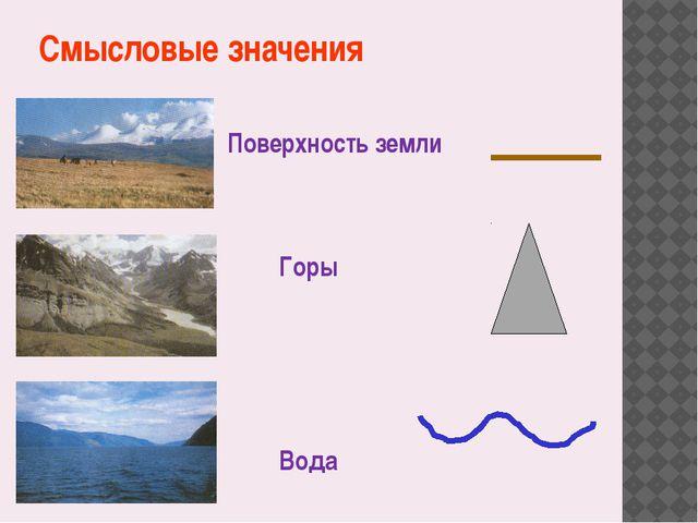 Смысловые значения Поверхность земли Вода Горы