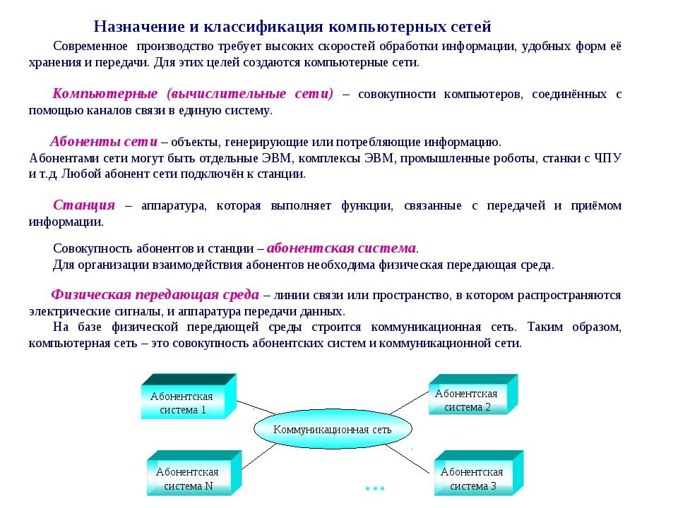 Назначение и классификация компьютерных сетей  Современное производство т...