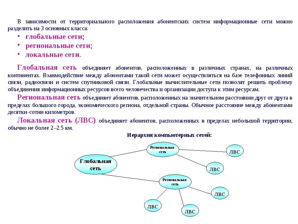 В зависимости от территориального расположения абонентских систем информацио...