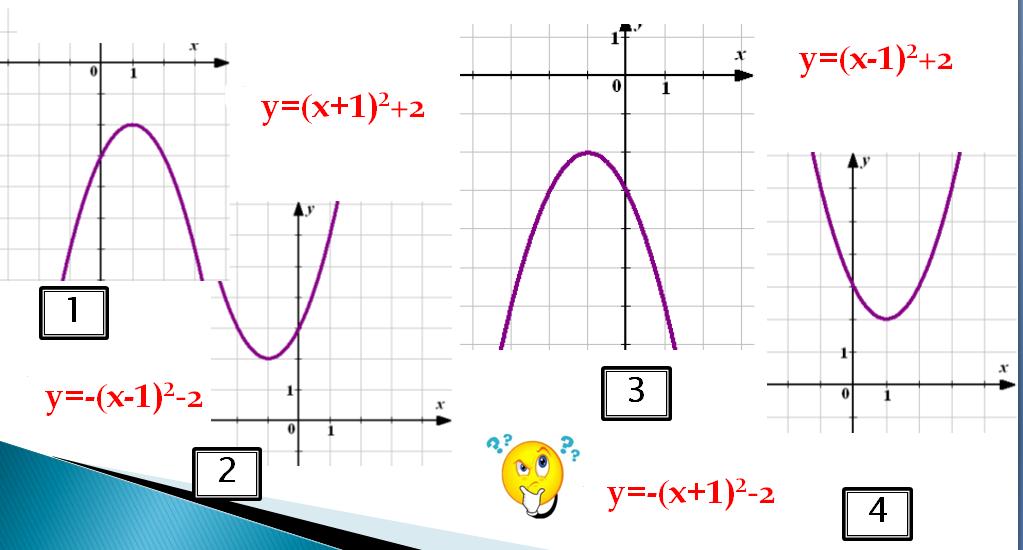 Шаблон параболы - 8c9d