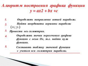 Алгоритм построения графика функции у = ах2 + bх +с 1. Определить направление