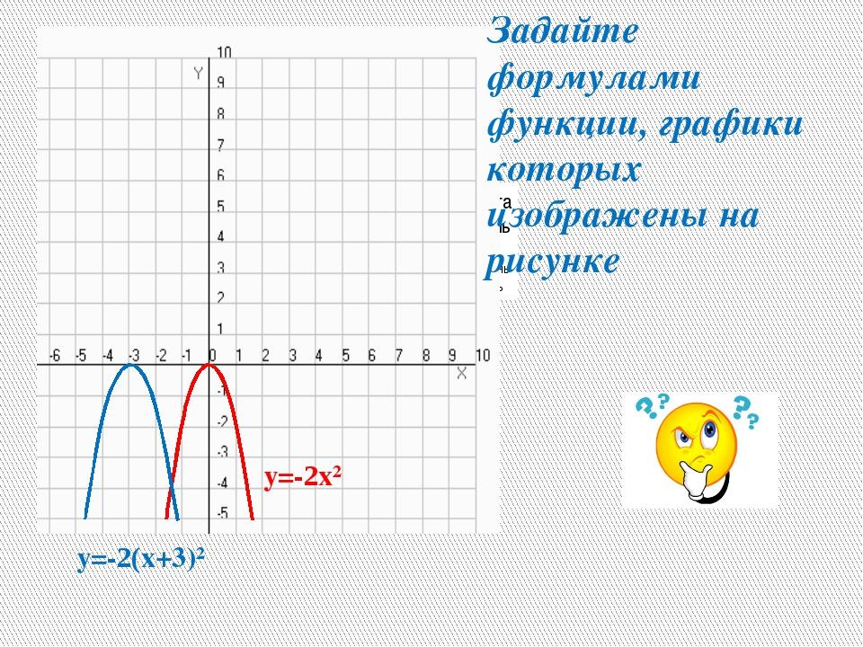 y=-2x² y=-2(x+3)² Задайте формулами функции, графики которых изображены на р...