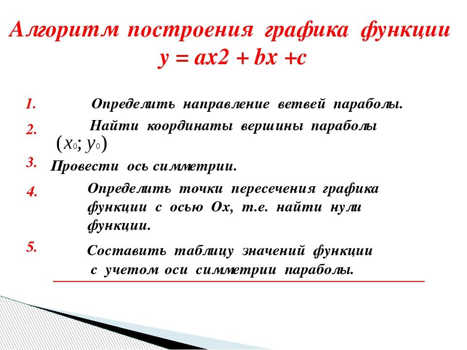 Алгоритм построения графика функции у = ах2 + bх +с 1. Определить направление...