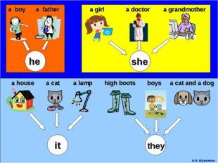 a boy a father a girl a doctor a grandmother a house a cat a lamp high boots