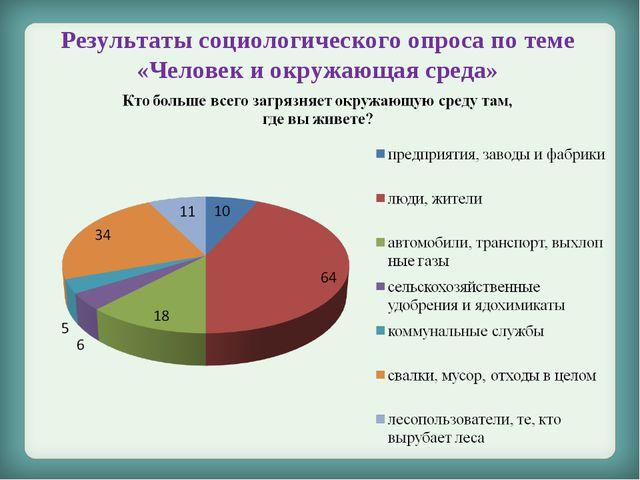 Результаты социологического опроса по теме «Человек и окружающая среда»