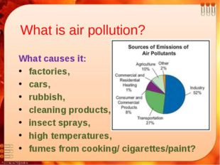 What is air pollution? What causes it: factories, cars, rubbish, cleaning pro
