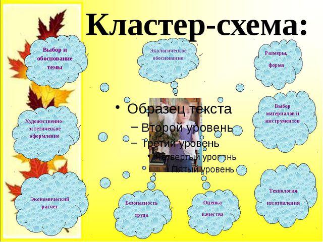 Кластер-схема: Выбор и обоснование темы  Экологическое обоснование Размеры,...