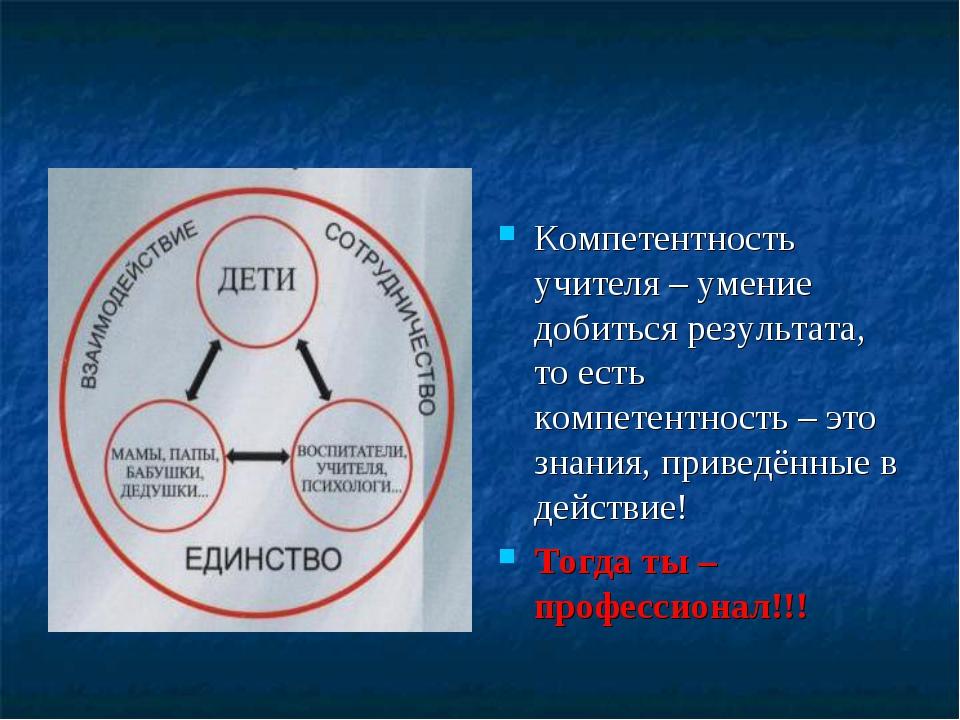 Компетентность учителя – умение добиться результата, то есть компетентность –...