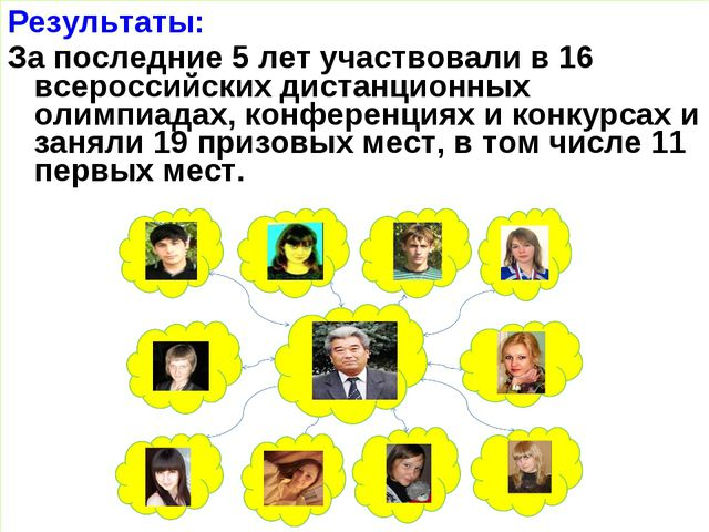 Результаты: За последние 5 лет участвовали в 16 всероссийских дистанционных о...