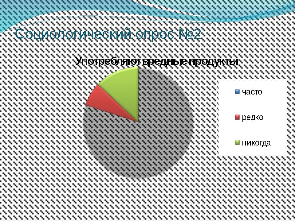 Социологический опрос №2