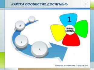 Company Logo www.themegallery.com КАРТКА ОСОБИСТИХ ДОСЯГНЕНЬ 4 2 1 Вчитель ма