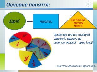 Основне поняття: Дріб число, яке показує частину цілого Вчитель математики Пі