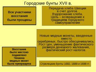 Городские бунты XVII в. Хлебные бунты 1650 г. в Новгороде и Пскове Передача х