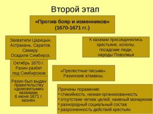 Второй этап «Против бояр и изменников» (1670-1671 гг.) Захватили Царицын, Ас