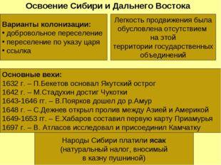 Освоение Сибири и Дальнего Востока Варианты колонизации: добровольное пересел