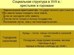 Социальная структура в XVII в.: крестьяне и горожане Крестьяне Владельческие