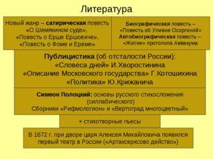 Литература Новый жанр – сатирическая повесть «О Шемякином суде», «Повесть о Е