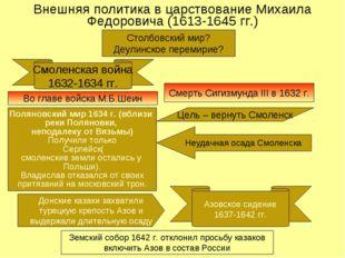 Внешняя политика в царствование Михаила Федоровича (1613-1645 гг.) Столбовски