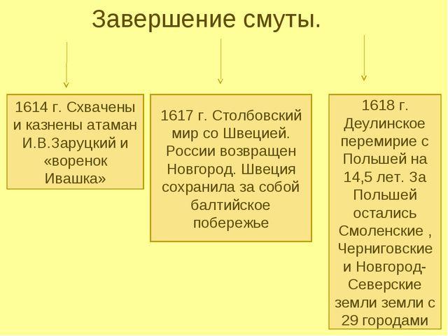 Завершение смуты. 1614 г. Схвачены и казнены атаман И.В.Заруцкий и «воренок И...