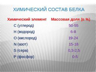 ХИМИЧЕСКИЙ СОСТАВ БЕЛКА Химический элемент Массовая доля (в %) С (углерод) 50