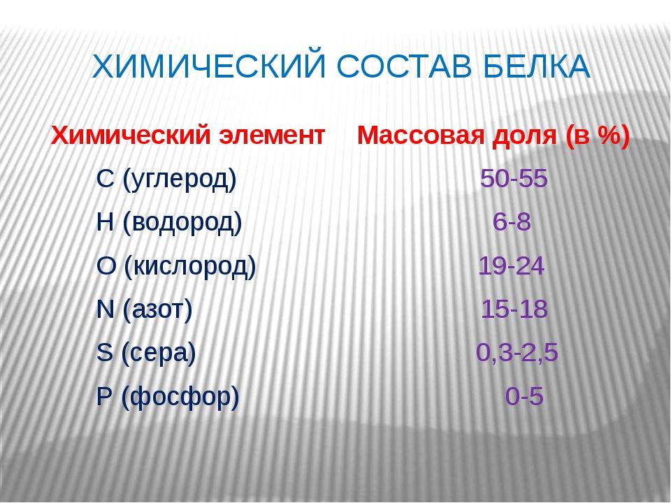 ХИМИЧЕСКИЙ СОСТАВ БЕЛКА Химический элемент Массовая доля (в %) С (углерод) 50...