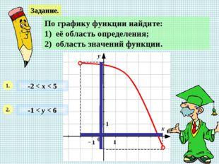 Задание. По графику функции найдите: 1) её область определения; 2) область зн