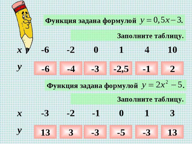 Заполните таблицу. -6 -4 -3 -2,5 -1 2 Заполните таблицу. 13 3 -3 -5 -3 13 x...