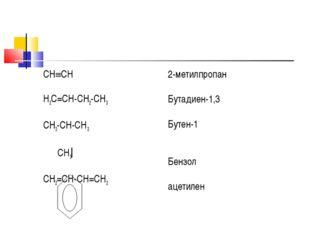 СHCH H2C=CH-CH2-CH3 CH3-CH-CH3 CH3 CH2=CH-CH=CH2 2-метилпропан Бутадиен-1,3