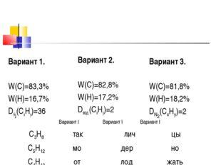 Вариант 1. W(C)=83,3% W(H)=16,7% DH2(CxHy)=36 Вариант 2. W(C)=82,8% W(H)=17,2