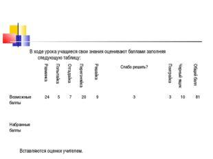 В ходе урока учащиеся свои знания оценивают баллами заполняя следующую таблиц